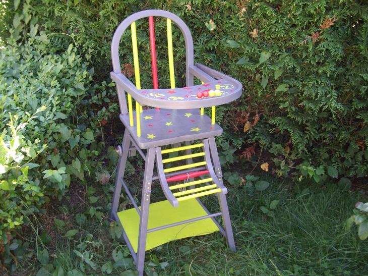 comment d cider de la bonne chaise haute pour son b b. Black Bedroom Furniture Sets. Home Design Ideas